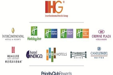 IHG introduces rewards programme guests can share
